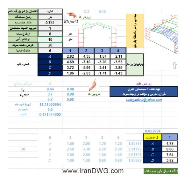 Wind Force Calculate - www.IranDWG.com