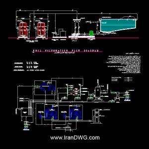آلبوم نقشه های تاسیسات مکانیکی و موتورخانه استخر