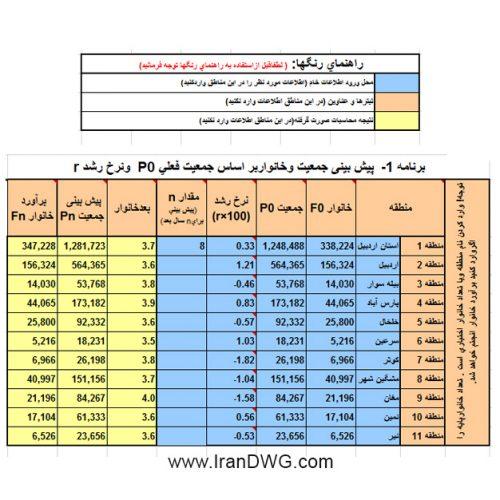 فایل اکسل محاسبه نرخ رشد جمعیت