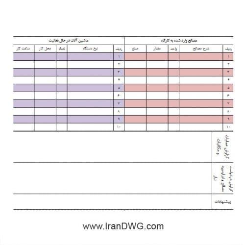 فایل اکسل گزارش عملکرد بسیار جامع و کامل روزانه کارگاه شامل : شرح کیفیت و کمیت کارگاه ساختمانی و غیرساختمانی شرح تعداد و عملکرد پرسنل اجرایی و پیمانکاران و ... شرح تعداد و عملکرد ماشین آلات ، مصالح مصرفی و ... شرح صورت جلسات کارگاه ،شرح دستور کار و ... اخذ تاییدیه پیمانکاران ، مشاوران ، نماینده کارفرما و سرپرست کارگاه