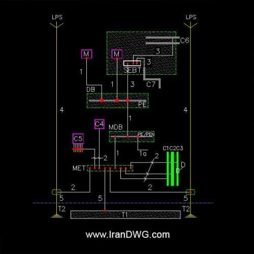 پک نقشه و دیتیل اتوکد سیستم همبندی داخلی و خارجی ساختمان | سیستم همبندی فونداسیون ساختمان | سیستم همبندی طبقات ساختمان