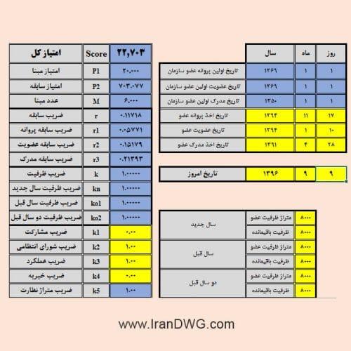 فایل اکسل محاسبه امتیاز نظارت مهندسین تهیه شده توسط آموزشگاه کلید عمران اصفهان
